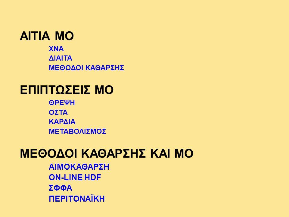 ΑΙΤΙΑ ΜΟ ΧΝΑ ΔΙΑΙΤΑ ΜΕΘΟΔΟΙ ΚΑΘΑΡΣΗΣ ΕΠΙΠΤΩΣΕΙΣ ΜΟ ΘΡΕΨΗ ΟΣΤΑ ΚΑΡΔΙΑ ΜΕΤΑΒΟΛΙΣΜΟΣ ΜΕΘΟΔΟΙ ΚΑΘΑΡΣΗΣ ΚΑΙ ΜΟ ΑΙΜΟΚΑΘΑΡΣΗ ON-LINE HDF ΣΦΦΑ ΠΕΡΙΤΟΝΑΪΚΗ