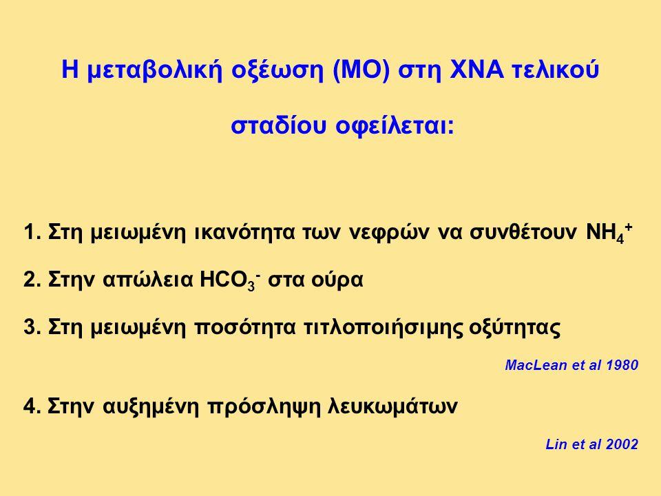 Η μεταβολική οξέωση (MO) στη ΧΝΑ τελικού σταδίου οφείλεται: 1.Στη μειωμένη ικανότητα των νεφρών να συνθέτουν NH 4 + 2.Στην απώλεια HCO 3 - στα ούρα 3.