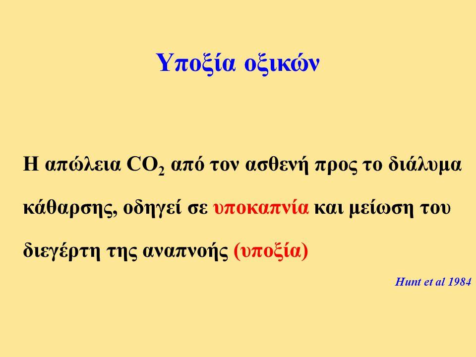 Υποξία οξικών Η απώλεια CO 2 από τον ασθενή προς το διάλυμα κάθαρσης, οδηγεί σε υποκαπνία και μείωση του διεγέρτη της αναπνοής (υποξία) Hunt et al 198