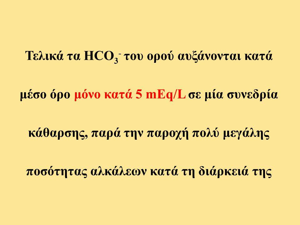 Τελικά τα HCO 3 - του ορού αυξάνονται κατά μέσο όρο μόνο κατά 5 mEq/L σε μία συνεδρία κάθαρσης, παρά την παροχή πολύ μεγάλης ποσότητας αλκάλεων κατά τ