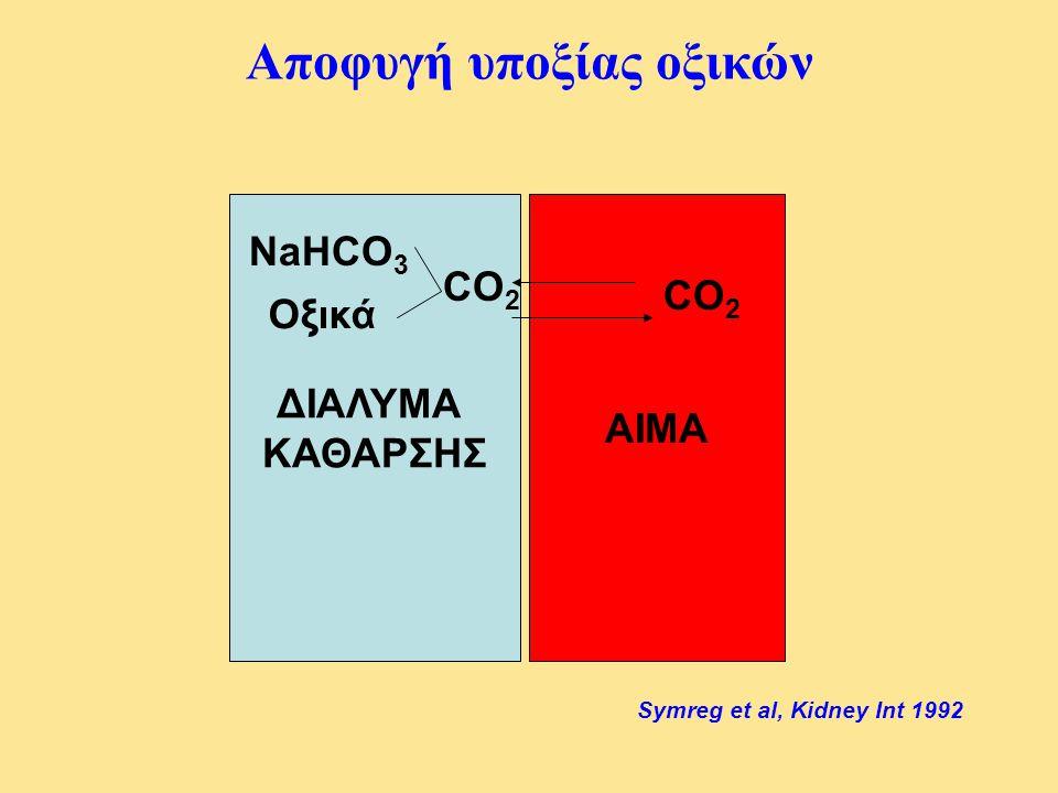 Αποφυγή υποξίας οξικών ΑΙΜΑ ΔΙΑΛΥΜΑ ΚΑΘΑΡΣΗΣ NaHCO 3 Οξικά CO 2 Symreg et al, Kidney Int 1992