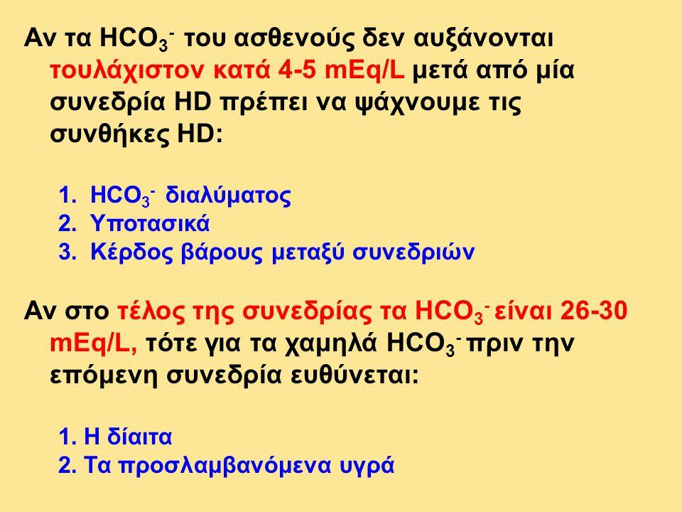 Αν τα HCO 3 - του ασθενούς δεν αυξάνονται τουλάχιστον κατά 4-5 mEq/L μετά από μία συνεδρία HD πρέπει να ψάχνουμε τις συνθήκες HD: 1. HCO 3 - διαλύματο