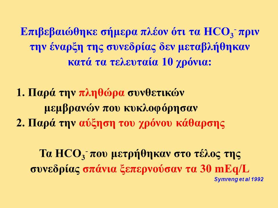 Επιβεβαιώθηκε σήμερα πλέον ότι τα HCO 3 - πριν την έναρξη της συνεδρίας δεν μεταβλήθηκαν κατά τα τελευταία 10 χρόνια: 1. Παρά την πληθώρα συνθετικών μ