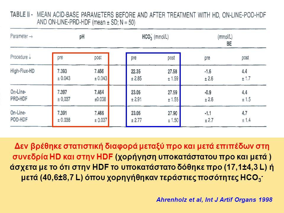 Δεν βρέθηκε στατιστική διαφορά μεταξύ προ και μετά επιπέδων στη συνεδρία HD και στην HDF (χορήγηση υποκατάστατου προ και μετά ) άσχετα με το ότι στην