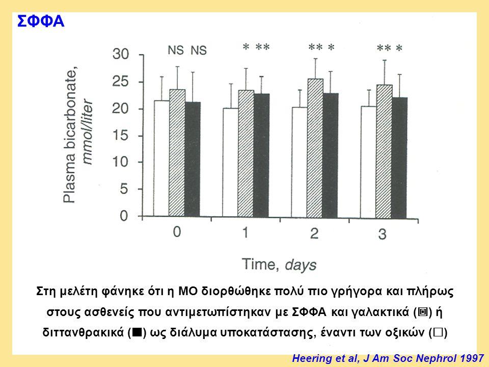 Στη μελέτη φάνηκε ότι η ΜΟ διορθώθηκε πολύ πιο γρήγορα και πλήρως στους ασθενείς που αντιμετωπίστηκαν με ΣΦΦΑ και γαλακτικά (  ) ή διττανθρακικά () ω