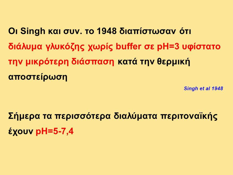 Οι Singh και συν. το 1948 διαπίστωσαν ότι διάλυμα γλυκόζης χωρίς buffer σε pH=3 υφίστατο την μικρότερη διάσπαση κατά την θερμική αποστείρωση Singh et