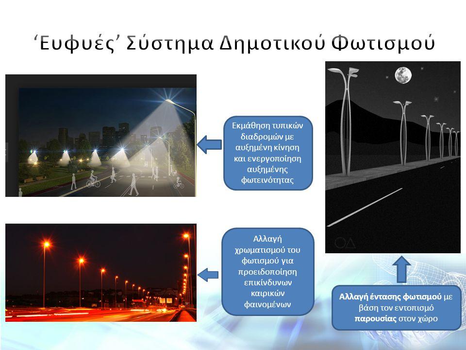 Αλλαγή έντασης φωτισμού με βάση τον εντοπισμό παρουσίας στον χώρο Εκμάθηση τυπικών διαδρομών με αυξημένη κίνηση και ενεργοποίηση αυξημένης φωτεινότητα