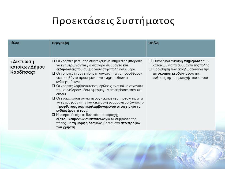 ΤίτλοςΠεριγραφήΟφέλη «Δικτύωση κατοίκων Δήμου Καρδίτσας»  Οι χρήστες μέσω της συγκεκριμένη υπηρεσίας μπορούν να ενημερώνονται για διάφορα συμβάντα κα
