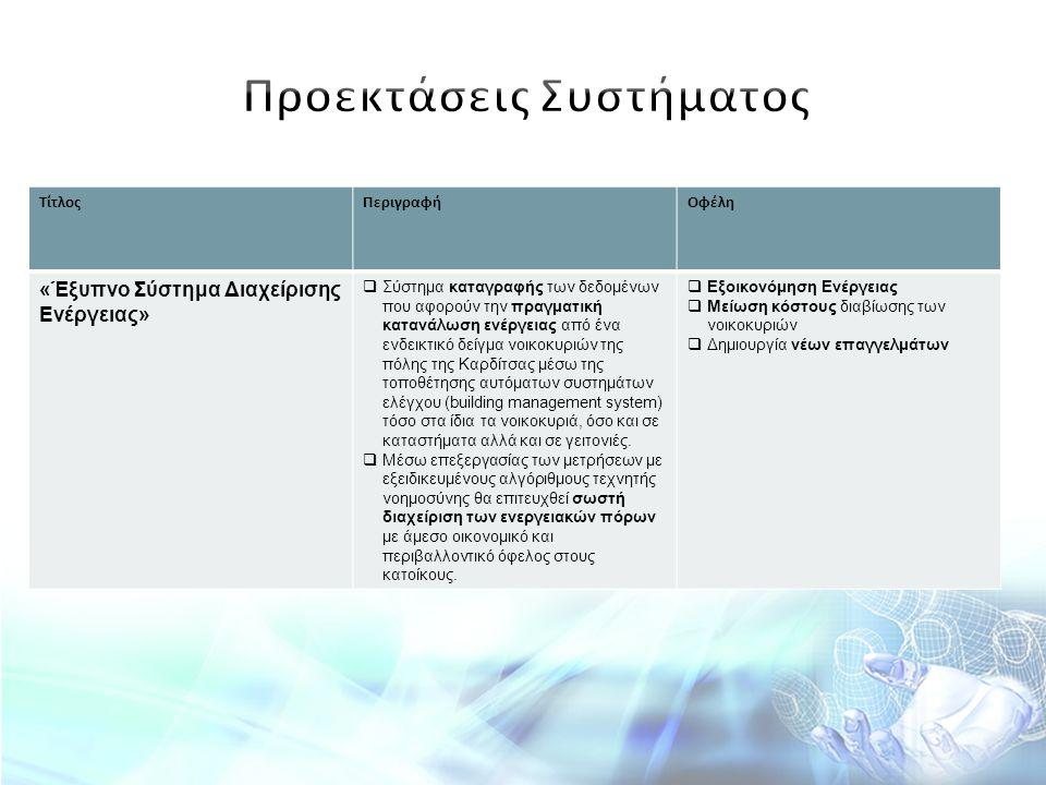 ΤίτλοςΠεριγραφήΟφέλη «Έξυπνο Σύστημα Διαχείρισης Ενέργειας»  Σύστημα καταγραφής των δεδομένων που αφορούν την πραγματική κατανάλωση ενέργειας από ένα