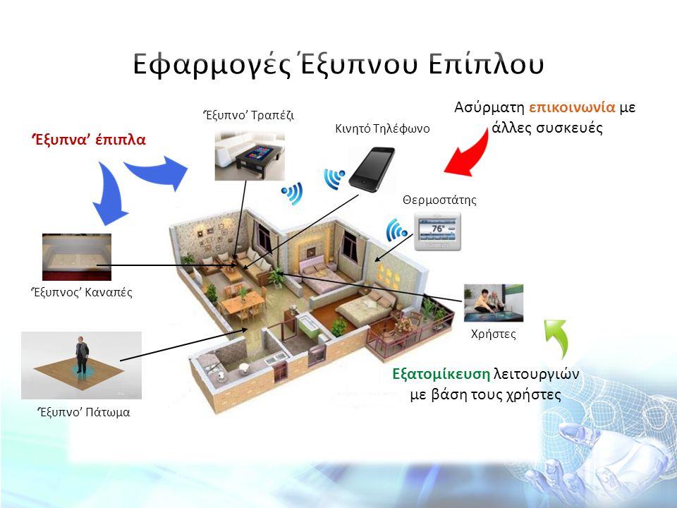 'Έξυπνα' έπιπλα Ασύρματη επικοινωνία με άλλες συσκευές 'Έξυπνο' Πάτωμα 'Έξυπνος' Καναπές Εξατομίκευση λειτουργιών με βάση τους χρήστες 'Έξυπνο' Τραπέζ