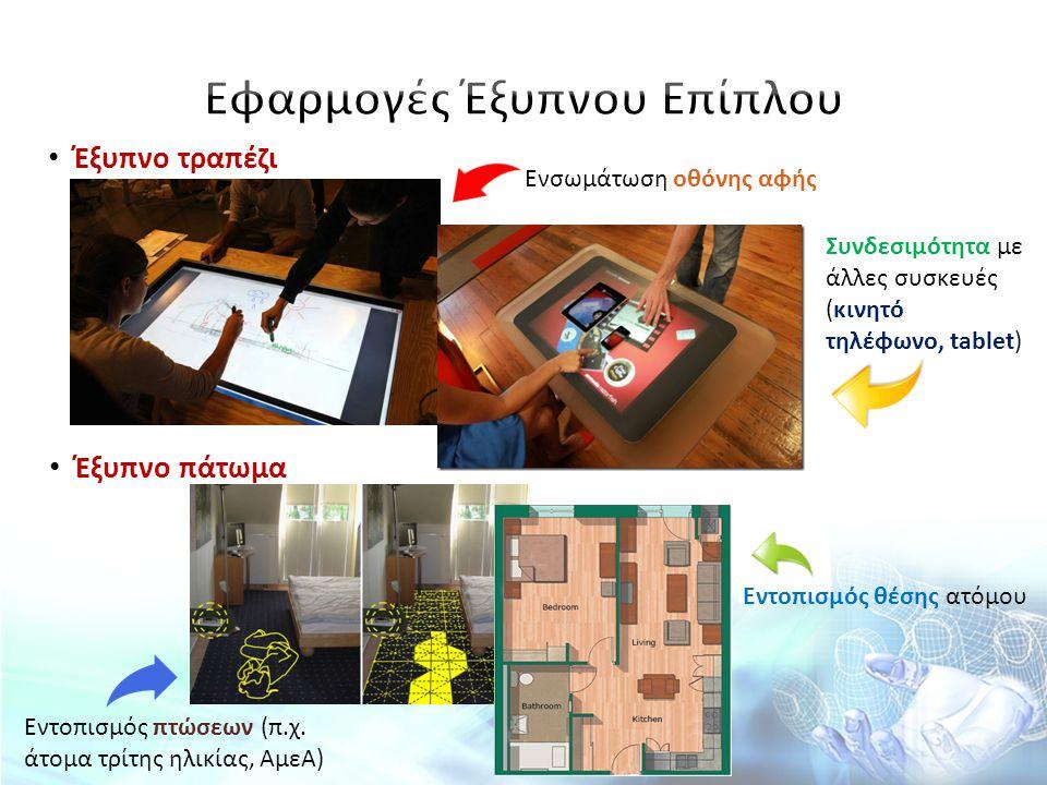 Έξυπνο τραπέζι Ενσωμάτωση οθόνης αφής Συνδεσιμότητα με άλλες συσκευές (κινητό τηλέφωνο, tablet) Εντοπισμός θέσης ατόμου Έξυπνο πάτωμα Εντοπισμός πτώσε