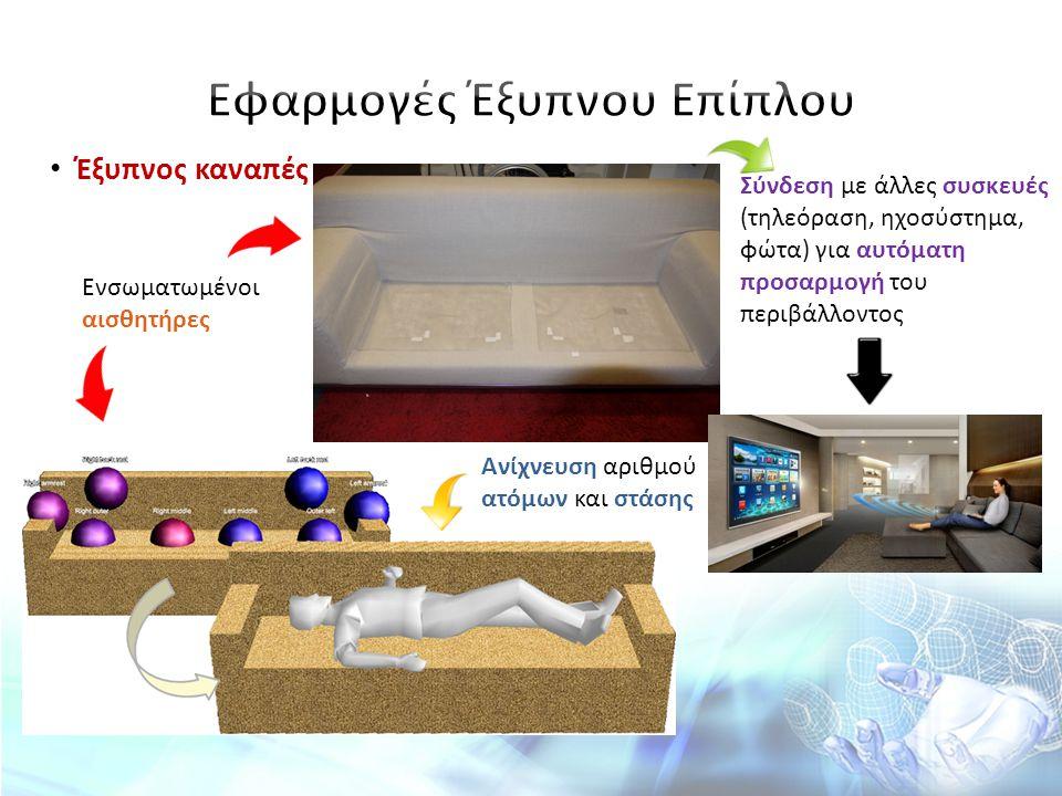 Έξυπνος καναπές Σύνδεση με άλλες συσκευές (τηλεόραση, ηχοσύστημα, φώτα) για αυτόματη προσαρμογή του περιβάλλοντος Ενσωματωμένοι αισθητήρες Ανίχνευση α