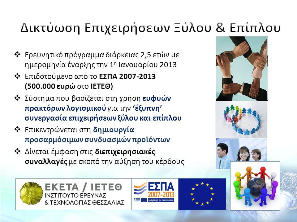 e -Furniture - 'Ευφυές' δίκτυο επιχειρήσεων ξύλου και επίπλου: Χρήση 'ευφυών' πρακτόρων λογισμικού για:  Αυτοματοποιημένη συνεργασία  Δυναμική ενημέρωση Δημιουργία προτάσεων διεπιχειρηματικής συνεργασίας:  Δημιουργία συνδυασμών προϊόντων  Εξωτερική ανάθεση εργασιών