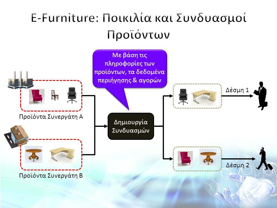 Προϊόντα Συνεργάτη Α Προϊόντα Συνεργάτη B Δημιουργία Συνδυασμών Δέσμη 2 Δέσμη 1 Με βάση τις πληροφορίες των προϊόντων, τα δεδομένα περιήγησης & αγορών
