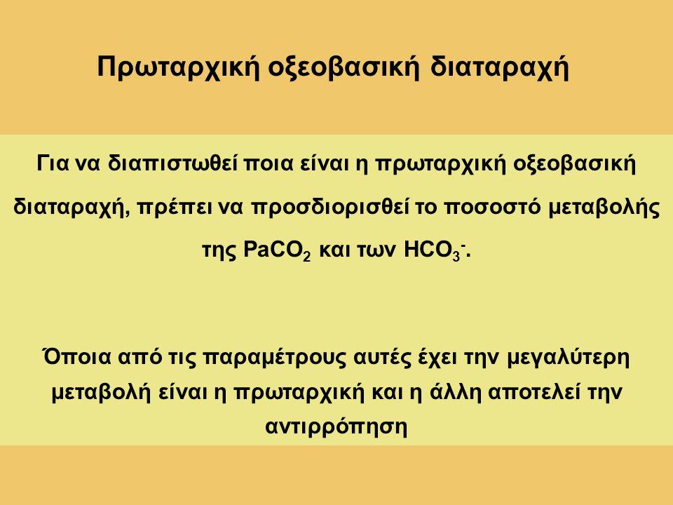 Πρωταρχική οξεοβασική διαταραχή Για να διαπιστωθεί ποια είναι η πρωταρχική οξεοβασική διαταραχή, πρέπει να προσδιορισθεί το ποσοστό μεταβολής της PaCO
