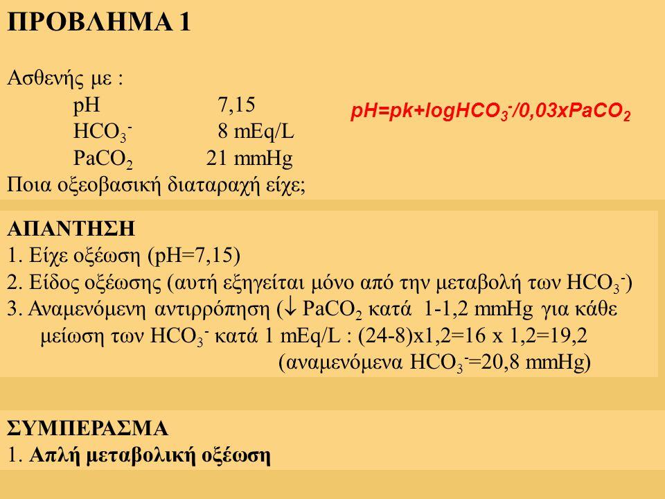 ΠΡΟΒΛΗΜΑ 1 Ασθενής με : pH 7,15 HCO 3 - 8 mEq/L PaCO 2 21 mmHg Ποια οξεοβασική διαταραχή είχε; ΑΠΑΝΤΗΣΗ 1. Είχε οξέωση (pH=7,15) 2. Είδος οξέωσης (αυτ