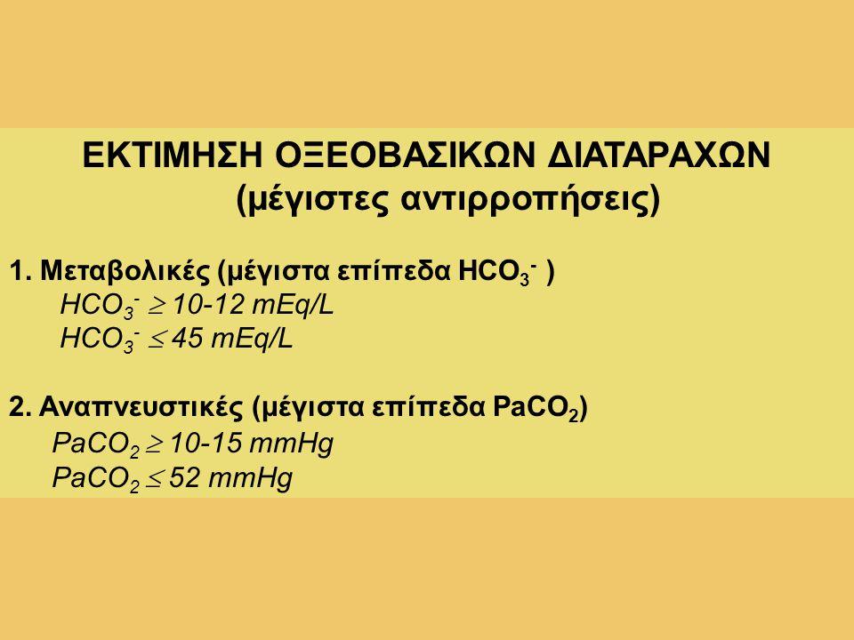 ΕΚΤΙΜΗΣΗ ΟΞΕΟΒΑΣΙΚΩΝ ΔΙΑΤΑΡΑΧΩΝ (μέγιστες αντιρροπήσεις) 1. Μεταβολικές (μέγιστα επίπεδα HCO 3 - ) HCO 3 -  10-12 mEq/L HCO 3 -  45 mEq/L 2. Αναπνευ