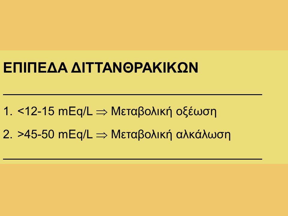 ΕΠΙΠΕΔΑ ΔΙΤΤΑΝΘΡΑΚΙΚΩΝ 1.<12-15 mEq/L  Μεταβολική οξέωση 2.>45-50 mEq/L  Μεταβολική αλκάλωση