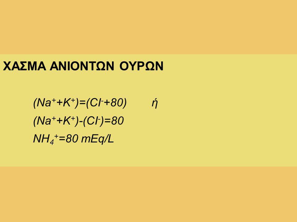 ΧΑΣΜΑ ΑΝΙΟΝΤΩΝ ΟΥΡΩΝ (Na + +K + )=(CI - +80)ή (Na + +K + )-(CI - )=80 NH 4 + =80 mEq/L
