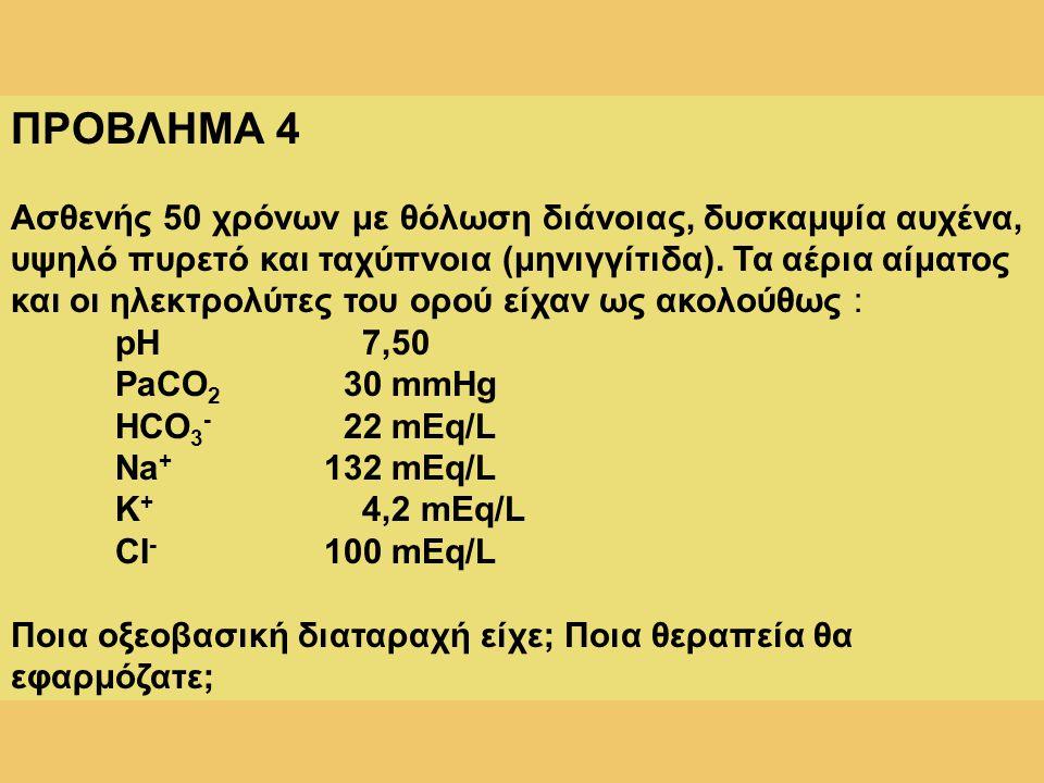 ΠΡΟΒΛΗΜΑ 4 Ασθενής 50 χρόνων με θόλωση διάνοιας, δυσκαμψία αυχένα, υψηλό πυρετό και ταχύπνοια (μηνιγγίτιδα). Τα αέρια αίματος και οι ηλεκτρολύτες του