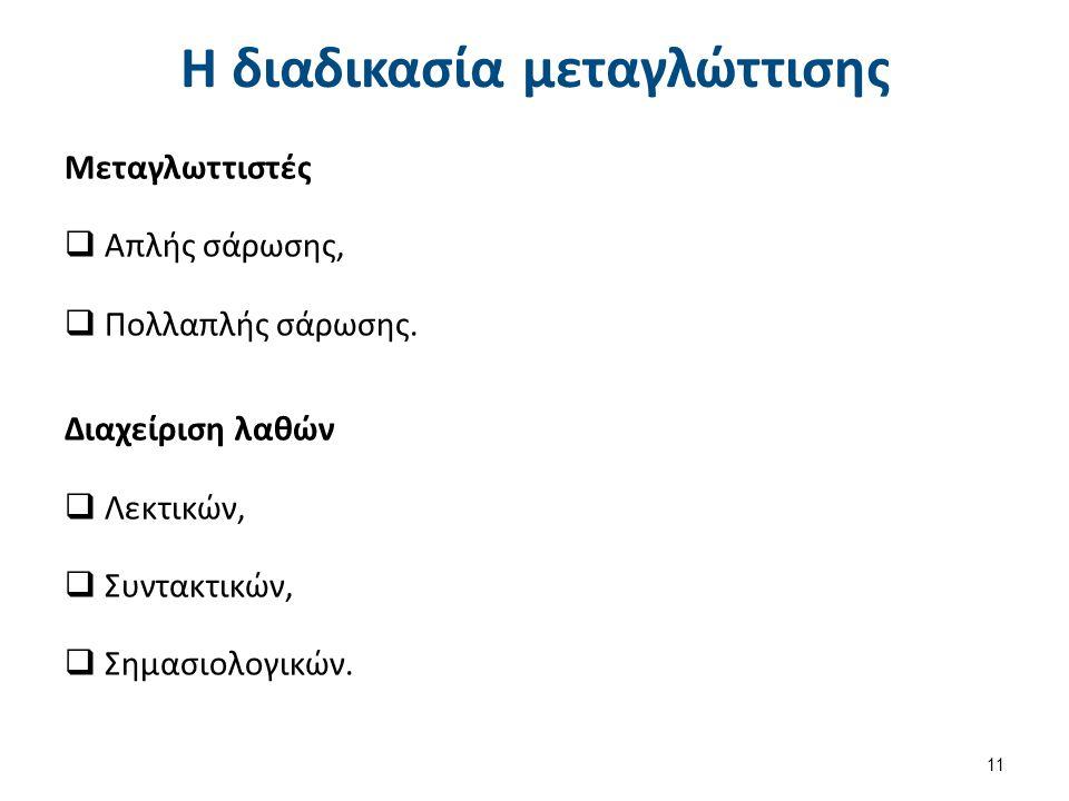 Η διαδικασία μεταγλώττισης Μεταγλωττιστές  Απλής σάρωσης,  Πολλαπλής σάρωσης. Διαχείριση λαθών  Λεκτικών,  Συντακτικών,  Σημασιολογικών. 11