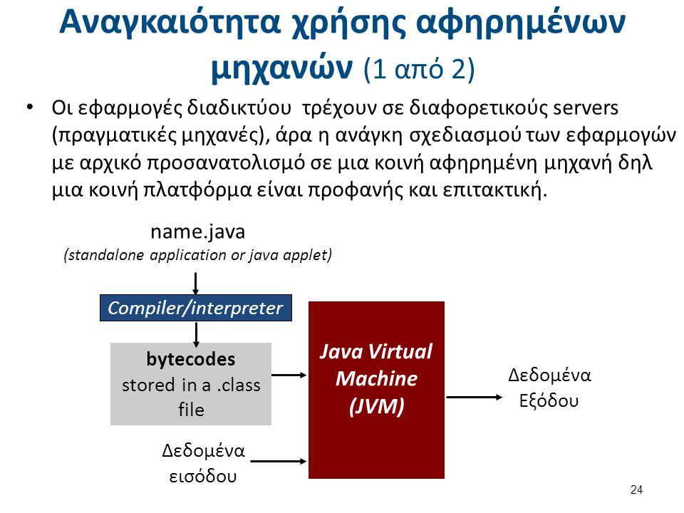 Αναγκαιότητα χρήσης αφηρημένων μηχανών (1 από 2) Οι εφαρμογές διαδικτύου τρέχουν σε διαφορετικούς servers (πραγματικές μηχανές), άρα η ανάγκη σχεδιασμ