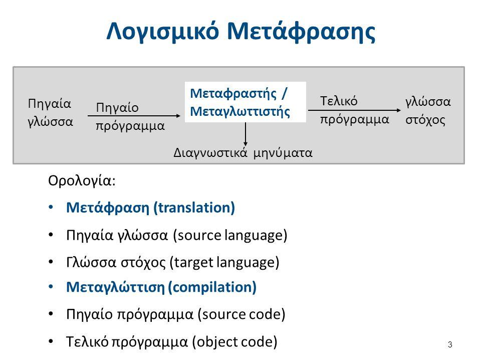 Λογισμικό Μετάφρασης 3 Πηγαία γλώσσα Πηγαίο πρόγραμμα Μεταφραστής / Μεταγλωττιστής Διαγνωστικά μηνύματα Τελικό πρόγραμμα γλώσσα στόχος Ορολογία: Μετάφ
