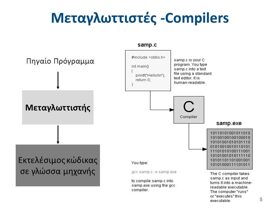 Μεταγλωττιστές -Compilers Πηγαίο Πρόγραμμα 5 Μεταγλωττιστής Εκτελέσιμος κώδικας σε γλώσσα μηχανής