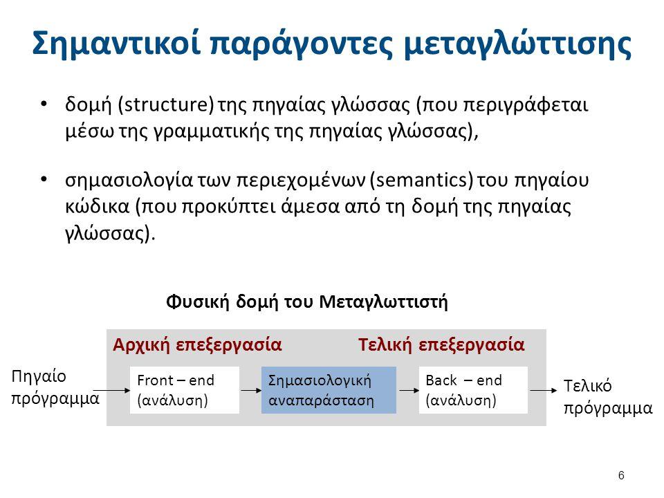 Σημαντικοί παράγοντες μεταγλώττισης δομή (structure) της πηγαίας γλώσσας (που περιγράφεται μέσω της γραμματικής της πηγαίας γλώσσας), σημασιολογία των