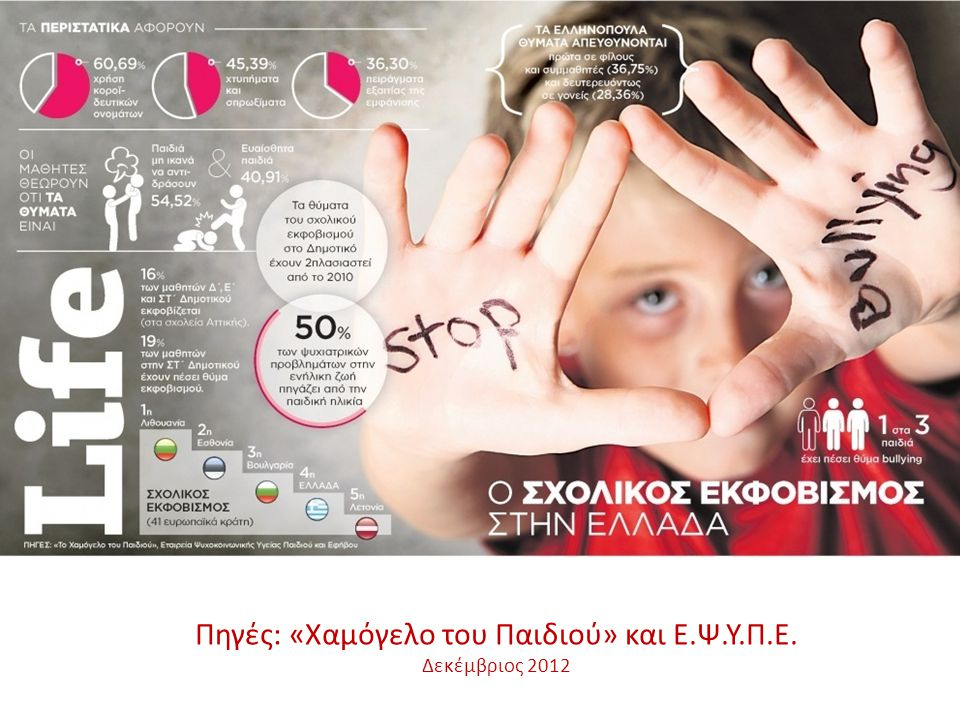 Πηγές: «Χαμόγελο του Παιδιού» και Ε.Ψ.Υ.Π.Ε. Δεκέμβριος 2012