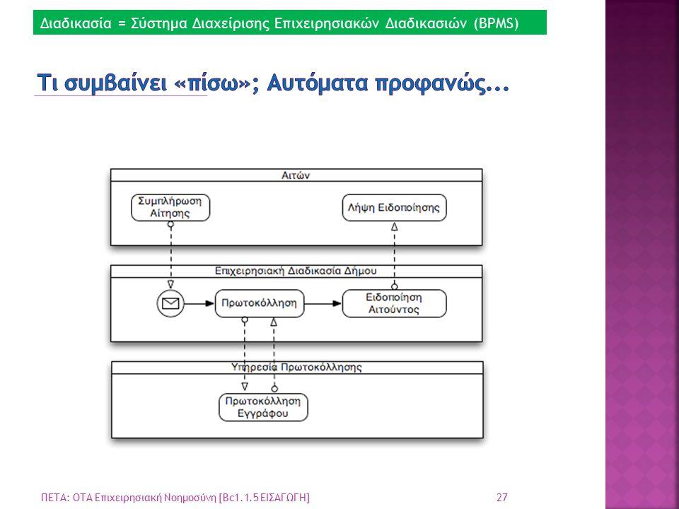 27 ΠΕΤΑ: ΟΤΑ Επιχειρησιακή Νοημοσύνη [Bc1.1.5 ΕΙΣΑΓΩΓΗ] Διαδικασία = Σύστημα Διαχείρισης Επιχειρησιακών Διαδικασιών (BPMS)