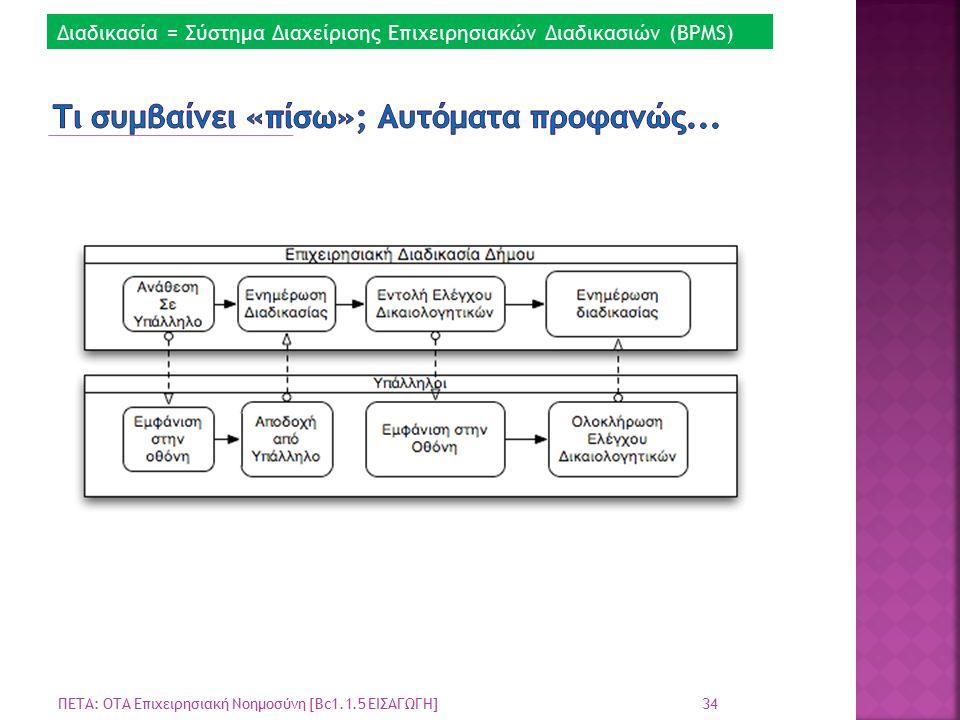 34 ΠΕΤΑ: ΟΤΑ Επιχειρησιακή Νοημοσύνη [Bc1.1.5 ΕΙΣΑΓΩΓΗ] Διαδικασία = Σύστημα Διαχείρισης Επιχειρησιακών Διαδικασιών (BPMS)