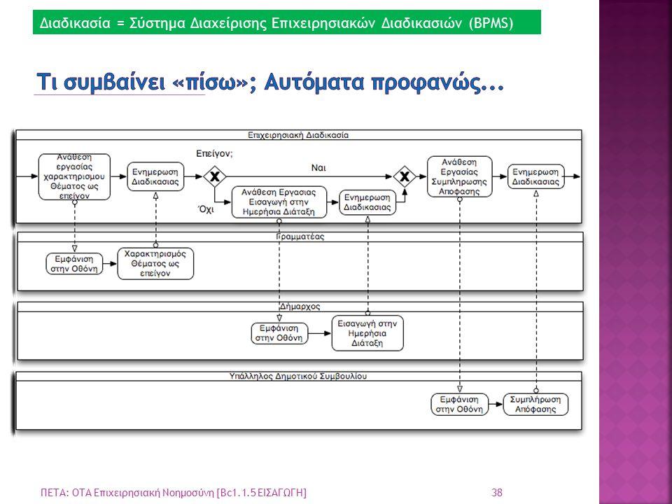 38 ΠΕΤΑ: ΟΤΑ Επιχειρησιακή Νοημοσύνη [Bc1.1.5 ΕΙΣΑΓΩΓΗ] Διαδικασία = Σύστημα Διαχείρισης Επιχειρησιακών Διαδικασιών (BPMS)