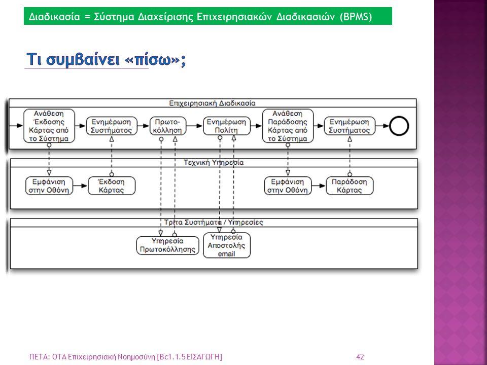 42 ΠΕΤΑ: ΟΤΑ Επιχειρησιακή Νοημοσύνη [Bc1.1.5 ΕΙΣΑΓΩΓΗ] Διαδικασία = Σύστημα Διαχείρισης Επιχειρησιακών Διαδικασιών (BPMS)