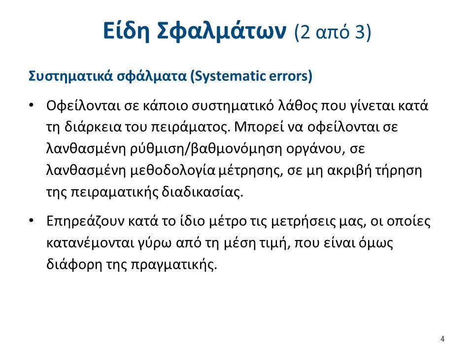 Είδη Σφαλμάτων (2 από 3) Συστηματικά σφάλματα (Systematic errors) Οφείλονται σε κάποιο συστηματικό λάθος που γίνεται κατά τη διάρκεια του πειράματος.
