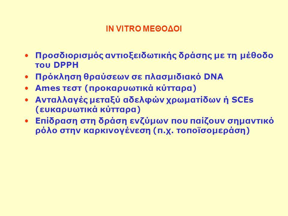IN VITRO ΜΕΘΟΔΟΙ Προσδιορισμός αντιοξειδωτικής δράσης με τη μέθοδο του DPPH Πρόκληση θραύσεων σε πλασμιδιακό DNA Ames τεστ (προκαρυωτικά κύτταρα) Ανταλλαγές μεταξύ αδελφών χρωματίδων ή SCEs (ευκαρυωτικά κύτταρα) Επίδραση στη δράση ενζύμων που παίζουν σημαντικό ρόλο στην καρκινογένεση (π.χ.