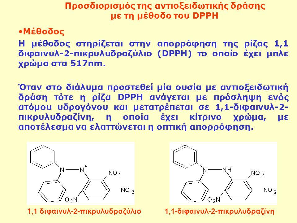 Προσδιορισμός της αντιοξειδωτικής δράσης με τη μέθοδο του DPPH Μέθοδος Η μέθοδος στηρίζεται στην απορρόφηση της ρίζας 1,1 διφαινυλ-2-πικρυλυδραζύλιο (DPPH) το οποίο έχει μπλε χρώμα στα 517nm.