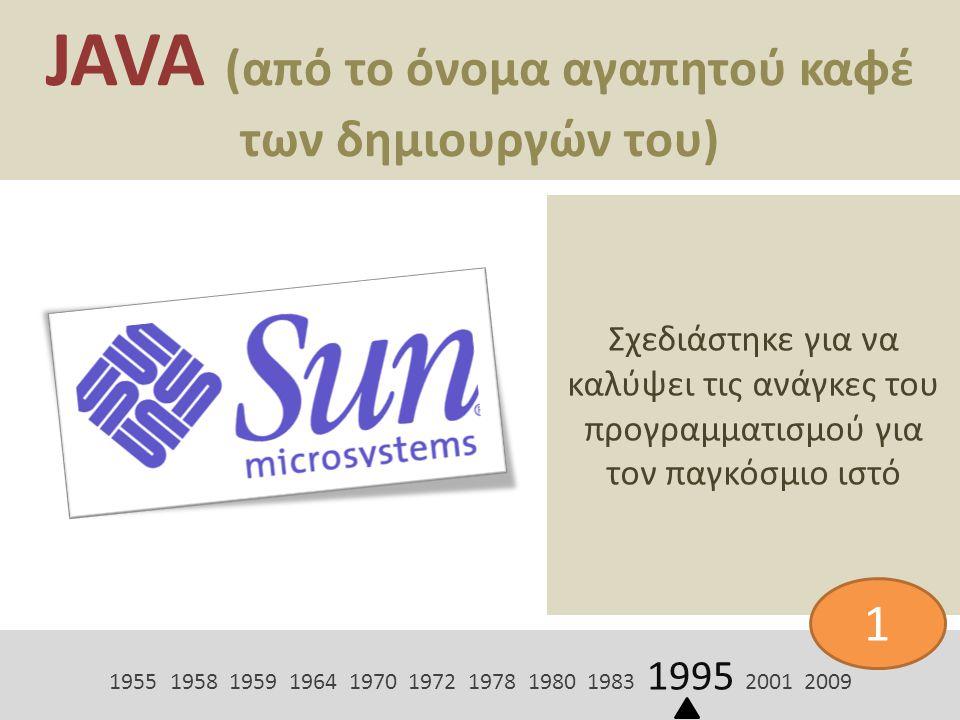 JAVA (από το όνομα αγαπητού καφέ των δημιουργών του) Σχεδιάστηκε για να καλύψει τις ανάγκες του προγραμματισμού για τον παγκόσμιο ιστό 1955 1958 1959