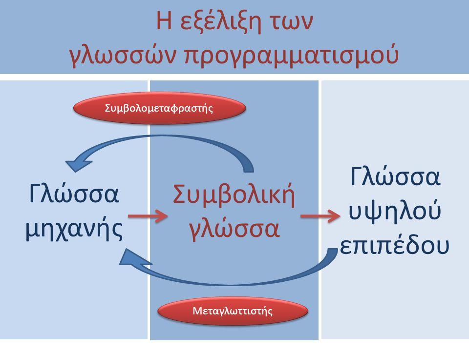 Οι εντολές προγράμματος αποτελούνται από ακολουθίες 0 και 1 Γλώσσα μηχανής