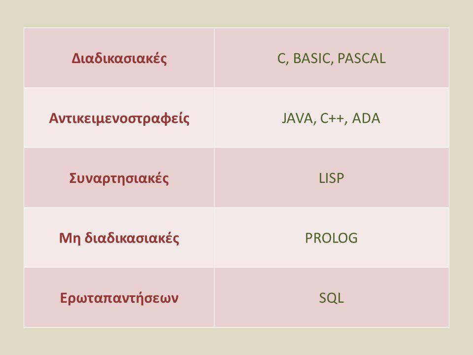 ΔιαδικασιακέςC, BASIC, PASCAL ΑντικειμενοστραφείςJAVA, C++, ADA ΣυναρτησιακέςLISP Μη διαδικασιακέςPROLOG ΕρωταπαντήσεωνSQL