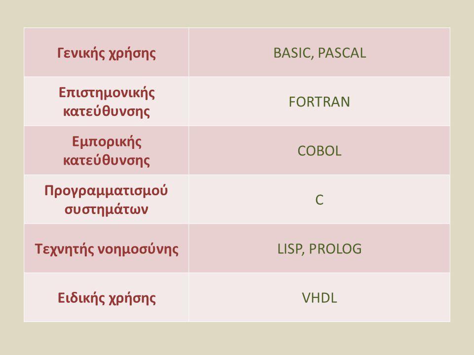 Γενικής χρήσηςBASIC, PASCAL Επιστημονικής κατεύθυνσης FORTRAN Εμπορικής κατεύθυνσης COBOL Προγραμματισμού συστημάτων C Τεχνητής νοημοσύνηςLISP, PROLOG