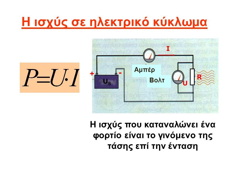 Η ισχύς σε ηλεκτρικό κύκλωμα Η ισχύς που καταναλώνει ένα φορτίο είναι το γινόμενο της τάσης επί την ένταση Αμπέρ Βολτ RLRL I + - USUS U R