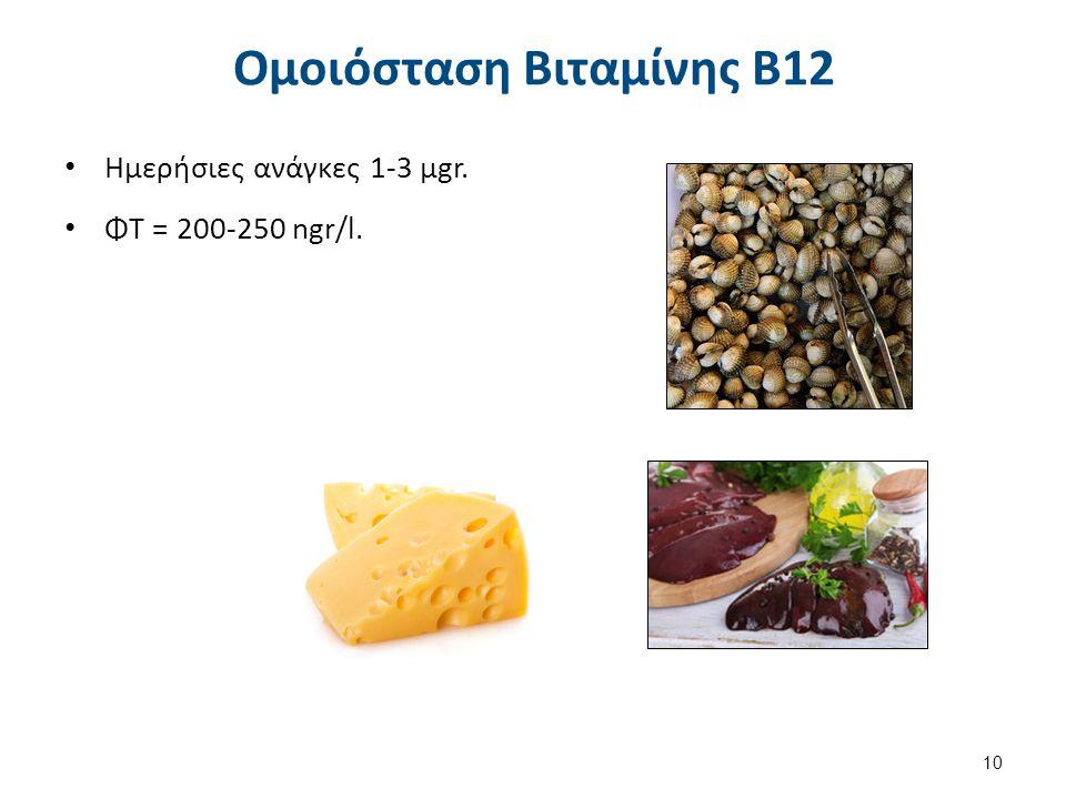 Απορρόφηση Βιταμίνης B12 Κοβαλαμίνη αποσύνθεση στο στομάχι (πεψίνη + όξινο pH).