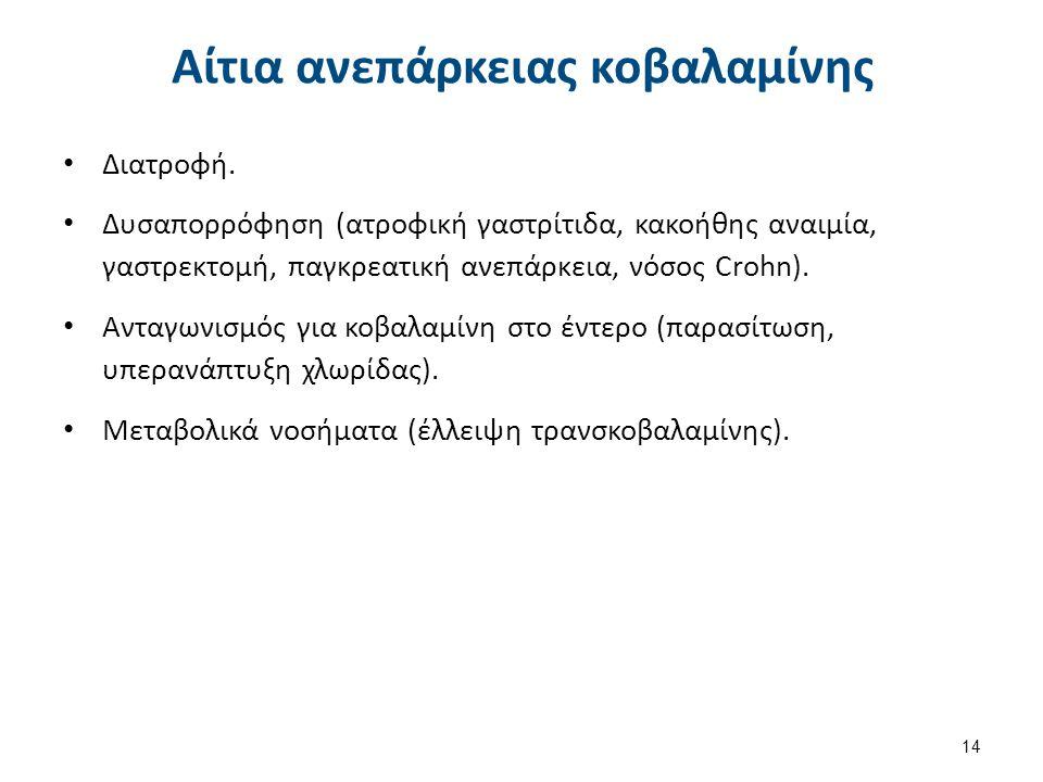 Αίτια ανεπάρκειας φυλλικού Διατροφή.Δυσαπορρόφηση (φάρμακα, αλκοόλ).