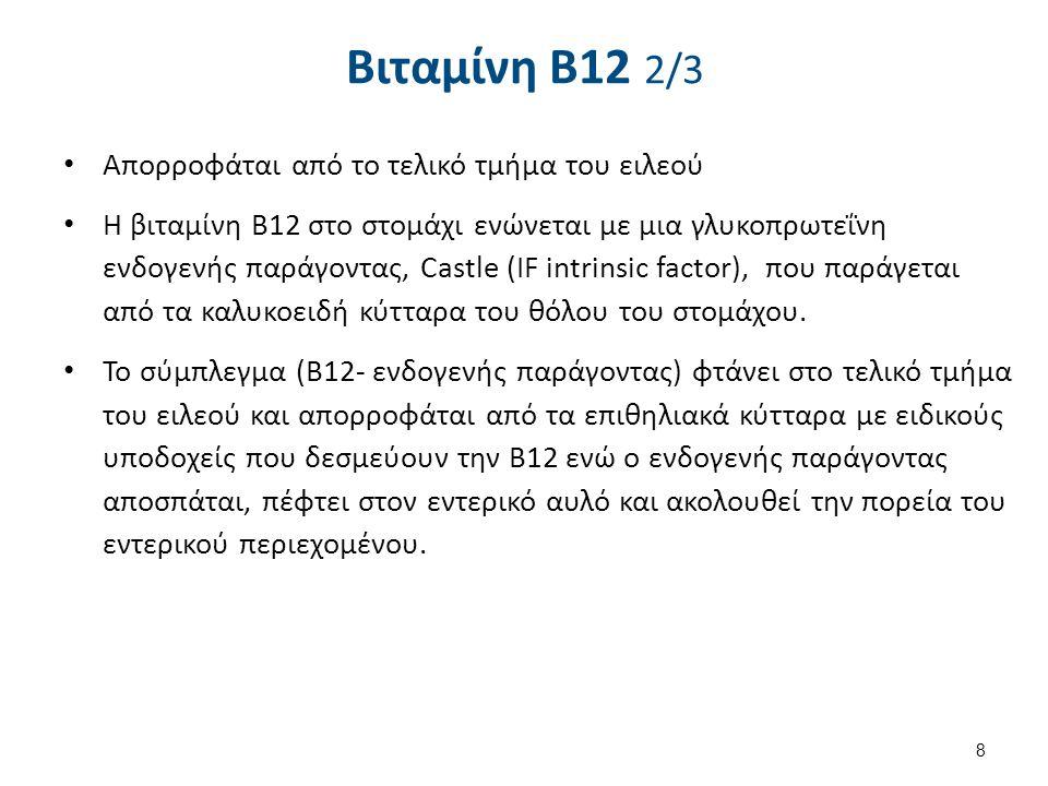 Βιταμίνη B12 3/3 Η βιταμίνηΒ12 εισέρχεται στο πρωτόπλασμα του επιθηλιακού κυττάρου και μετακινείται προς τον αγγειακό πόλο του κυττάρου για να παραληφθεί από τις τρανσκοβαλαμίνες.