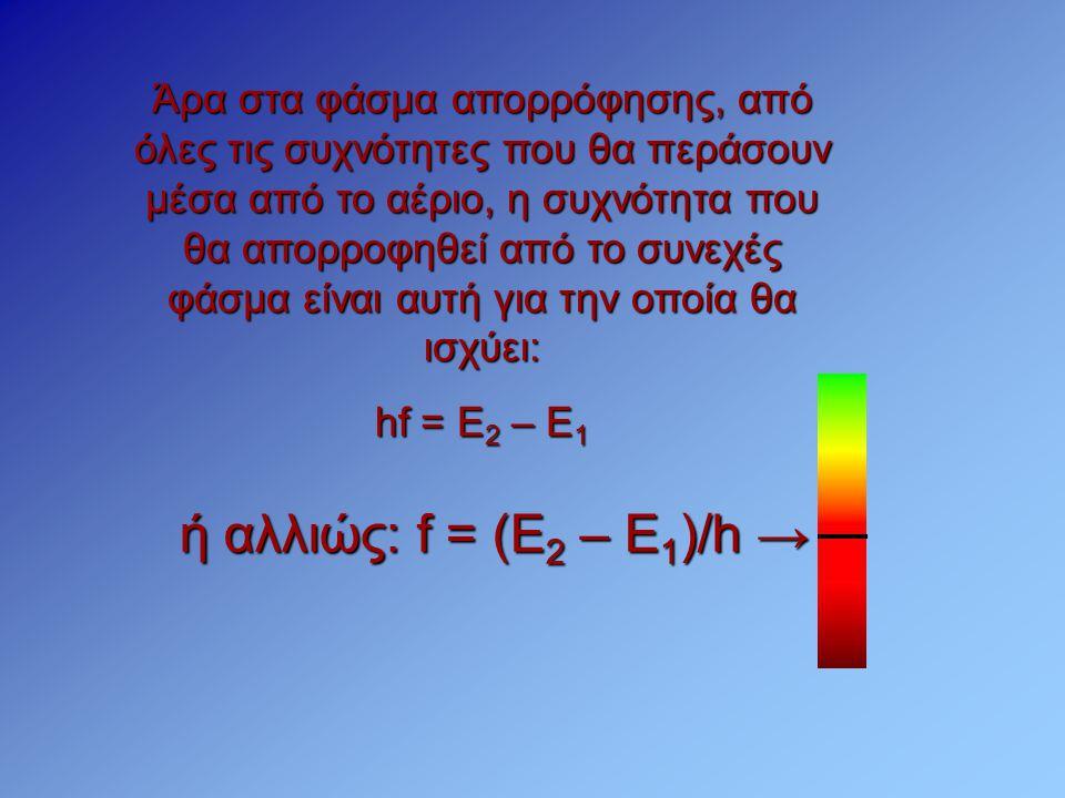Άρα στα φάσμα απορρόφησης, από όλες τις συχνότητες που θα περάσουν μέσα από το αέριο, η συχνότητα που θα απορροφηθεί από το συνεχές φάσμα είναι αυτή για την οποία θα ισχύει: hf = E 2 – E 1 ή αλλιώς: f = (E 2 – E 1 )/h →