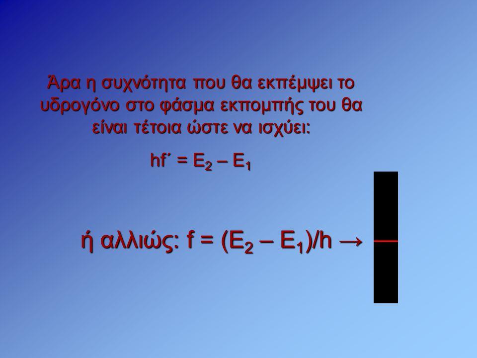Άρα η συχνότητα που θα εκπέμψει το υδρογόνο στο φάσμα εκπομπής του θα είναι τέτοια ώστε να ισχύει: hf΄ = E 2 – E 1 ή αλλιώς: f = (E 2 – E 1 )/h →