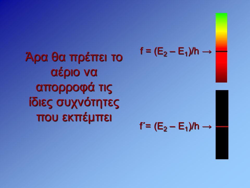 f΄= (E 2 – E 1 )/h → f = (E 2 – E 1 )/h → Άρα θα πρέπει το αέριο να απορροφά τις ίδιες συχνότητες που εκπέμπει