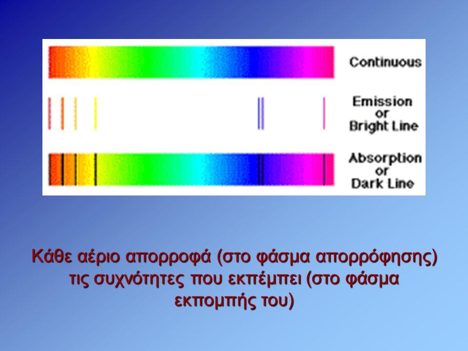 Κάθε αέριο απορροφά (στο φάσμα απορρόφησης) τις συχνότητες που εκπέμπει (στο φάσμα εκπομπής του)