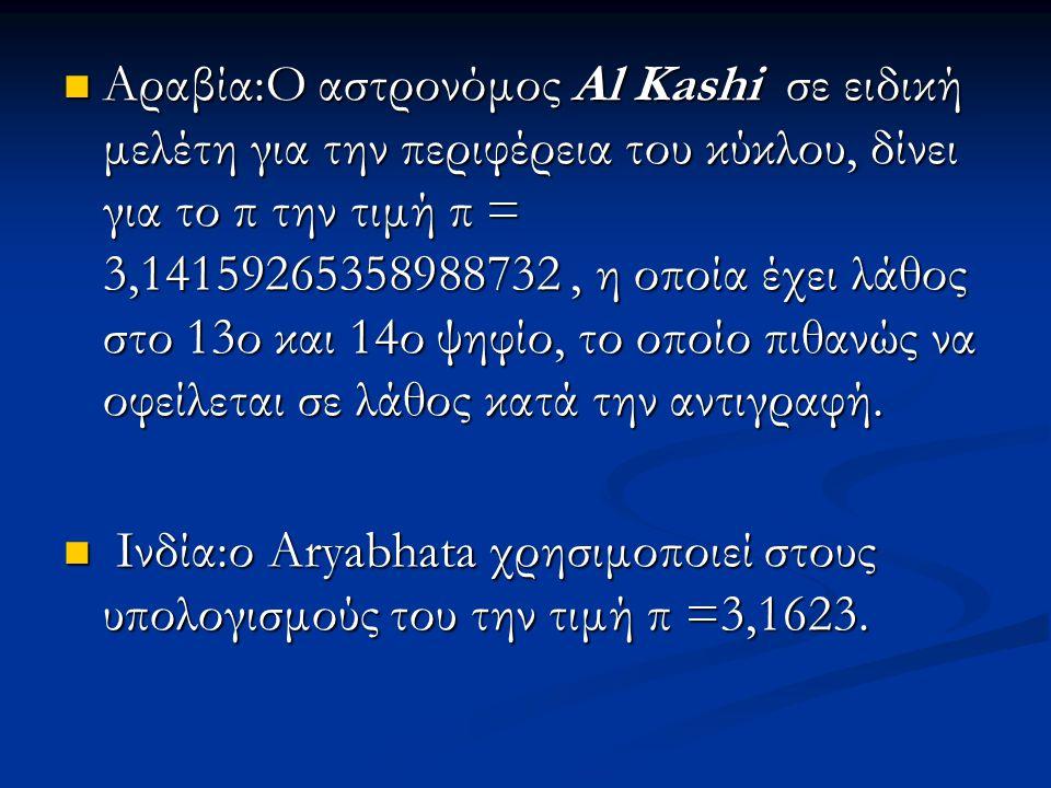 Αραβία:Ο αστρονόμος Al Kashi σε ειδική μελέτη για την περιφέρεια του κύκλου, δίνει για το π την τιμή π = 3,14159265358988732, η οποία έχει λάθος στο 1